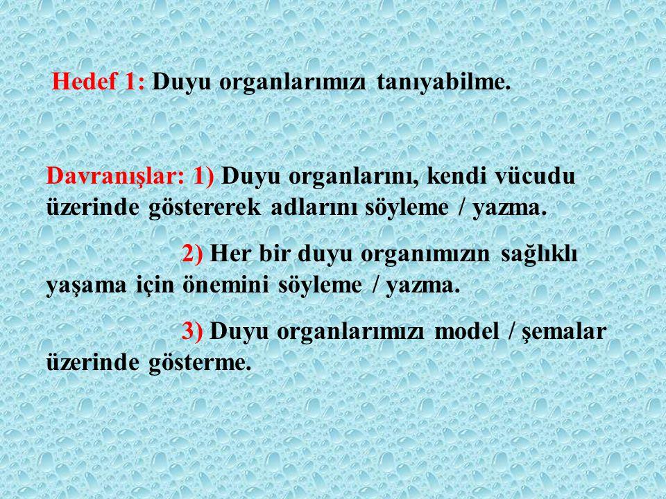 Hedef 1: Duyu organlarımızı tanıyabilme.