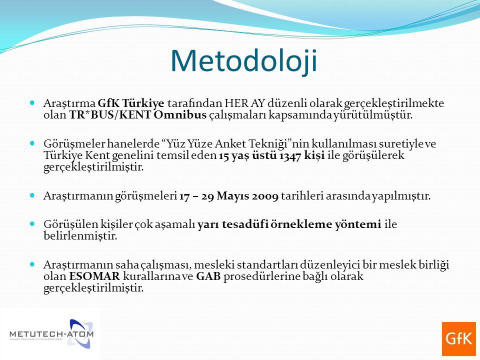 Metodoloji Araştırma GfK Türkiye tarafından HER AY düzenli olarak gerçekleştirilmekte olan TR*BUS/KENT Omnibus çalışmaları kapsamında yürütülmüştür.