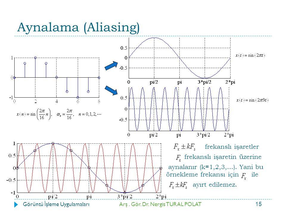Aynalama (Aliasing) frekanslı işaretler frekanslı işaretin üzerine