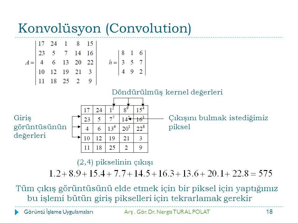 Konvolüsyon (Convolution)