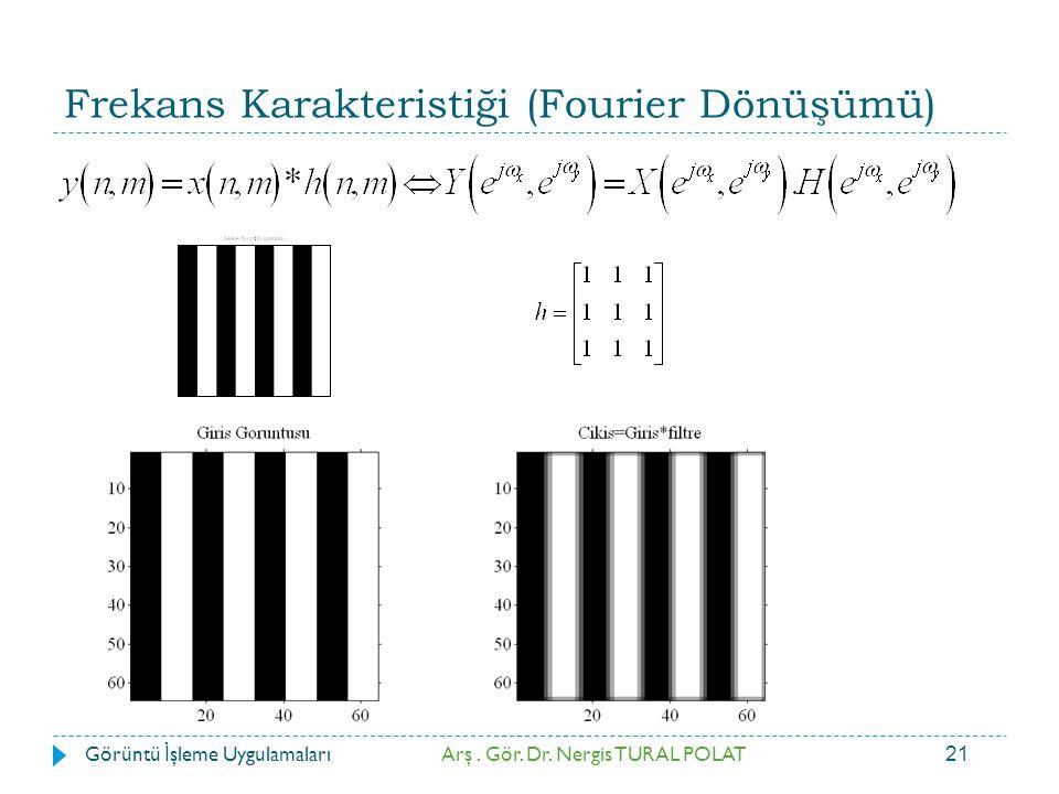 Frekans Karakteristiği (Fourier Dönüşümü)