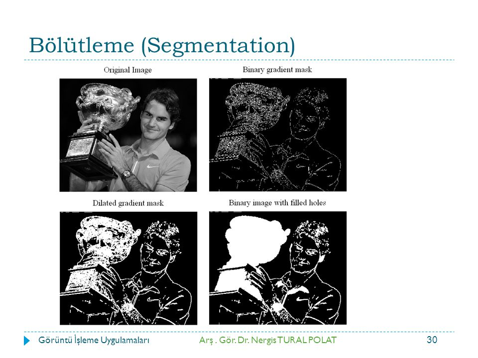 Bölütleme (Segmentation)