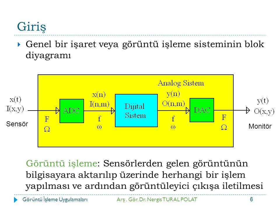 Giriş Genel bir işaret veya görüntü işleme sisteminin blok diyagramı