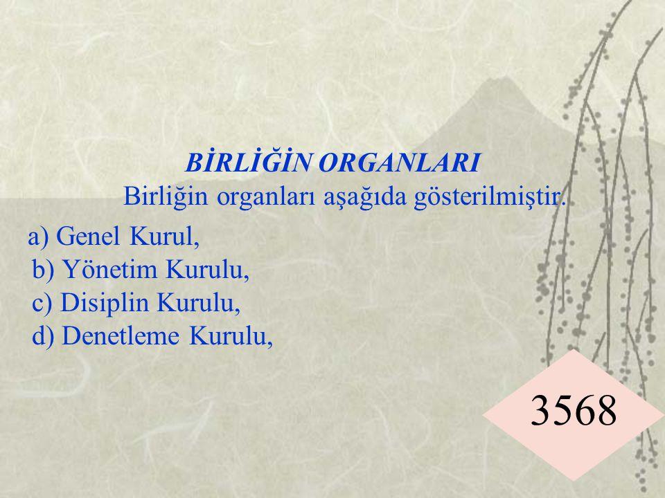 BİRLİĞİN ORGANLARI Birliğin organları aşağıda gösterilmiştir.