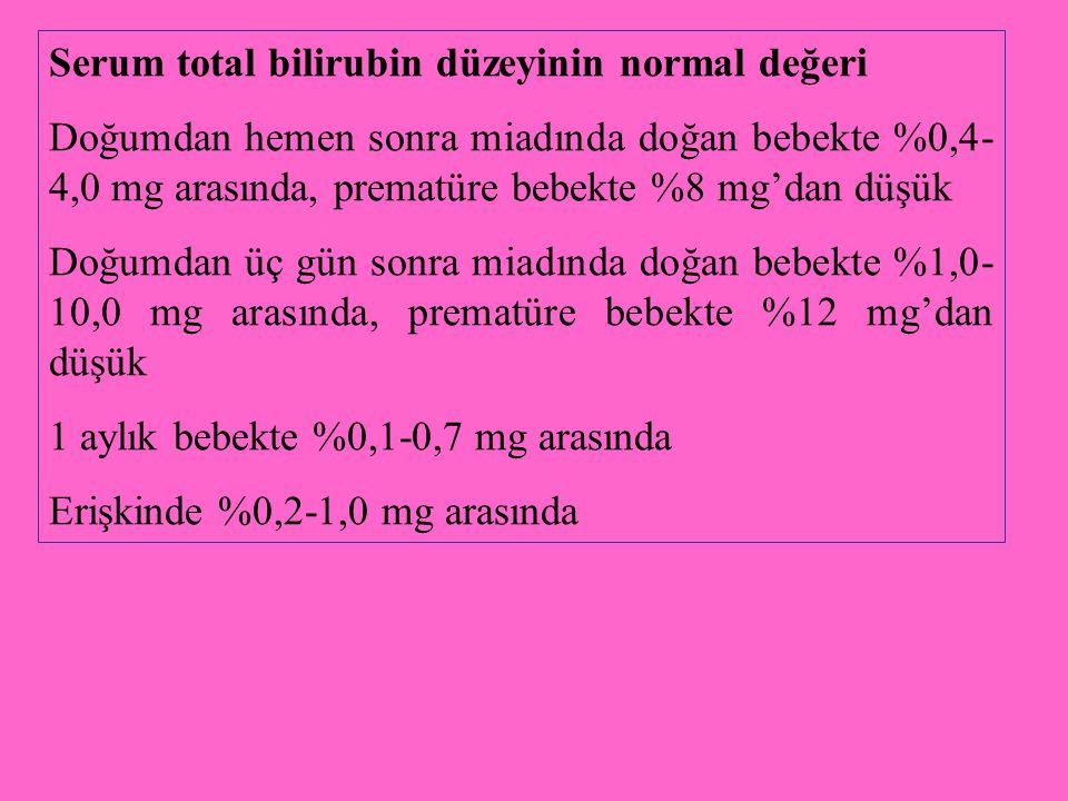 Serum total bilirubin düzeyinin normal değeri