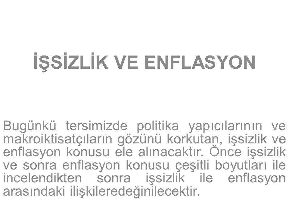 İŞSİZLİK VE ENFLASYON