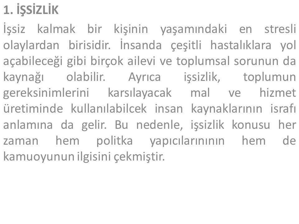 1. İŞSİZLİK