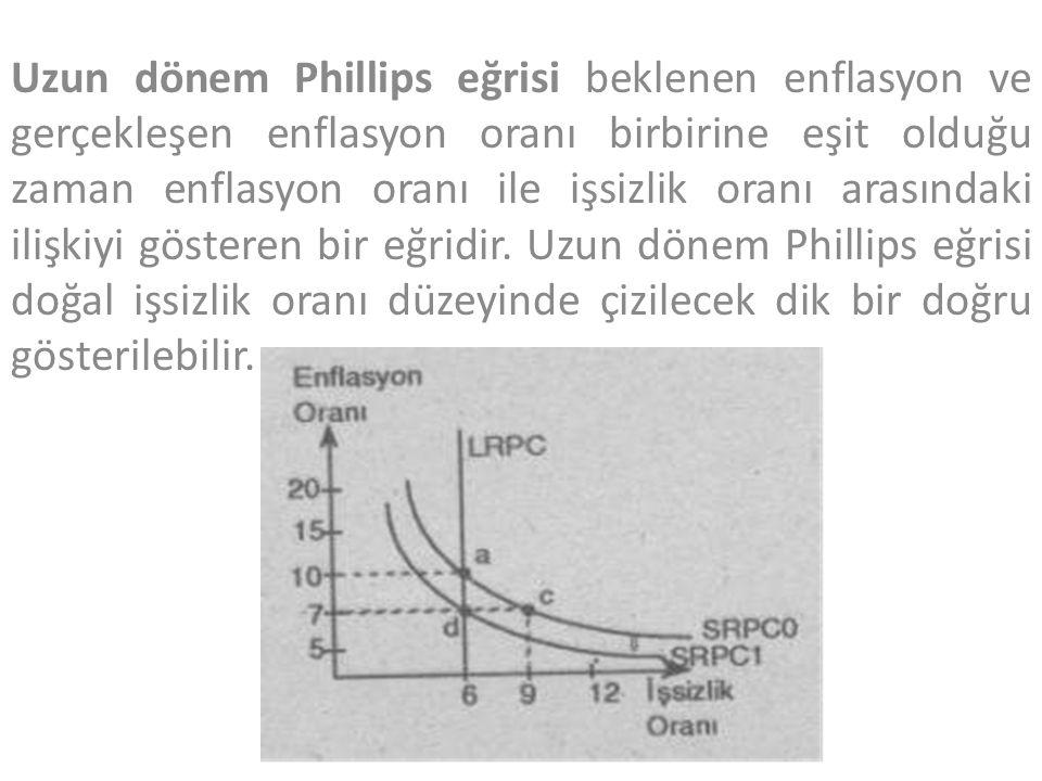 Uzun dönem Phillips eğrisi beklenen enflasyon ve gerçekleşen enflasyon oranı birbirine eşit olduğu zaman enflasyon oranı ile işsizlik oranı arasındaki ilişkiyi gösteren bir eğridir.