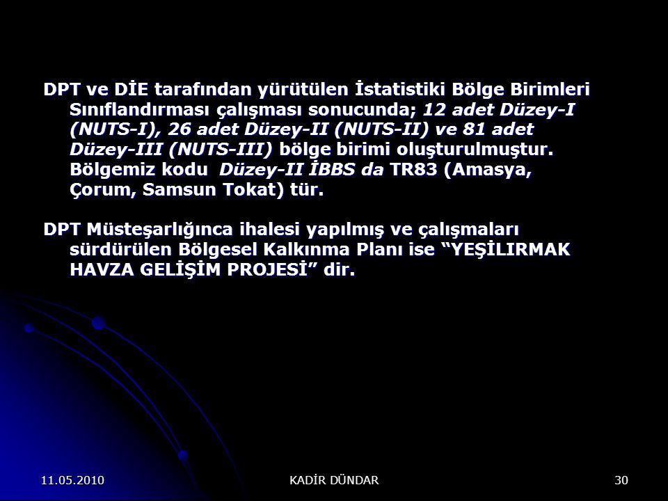 DPT ve DİE tarafından yürütülen İstatistiki Bölge Birimleri Sınıflandırması çalışması sonucunda; 12 adet Düzey-I (NUTS-I), 26 adet Düzey-II (NUTS-II) ve 81 adet Düzey-III (NUTS-III) bölge birimi oluşturulmuştur. Bölgemiz kodu Düzey-II İBBS da TR83 (Amasya, Çorum, Samsun Tokat) tür.