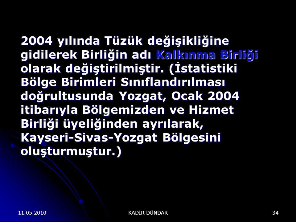 2004 yılında Tüzük değişikliğine gidilerek Birliğin adı Kalkınma Birliği olarak değiştirilmiştir. (İstatistiki Bölge Birimleri Sınıflandırılması doğrultusunda Yozgat, Ocak 2004 itibarıyla Bölgemizden ve Hizmet Birliği üyeliğinden ayrılarak, Kayseri-Sivas-Yozgat Bölgesini oluşturmuştur.)