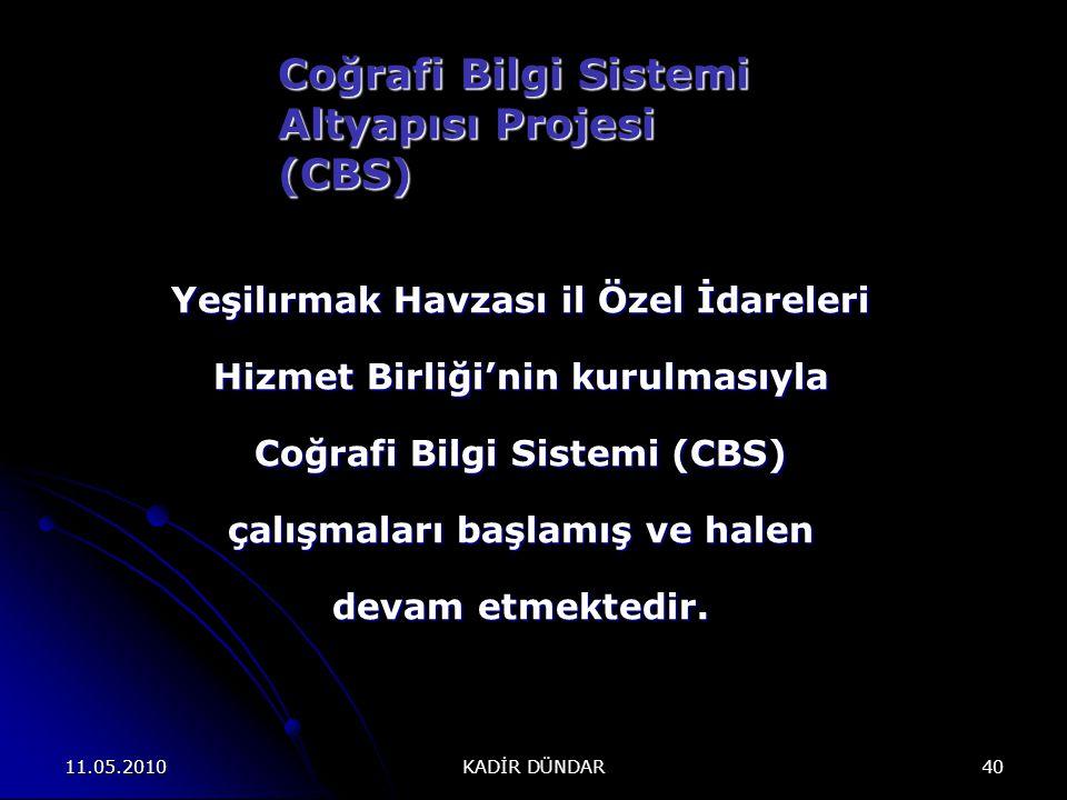 Coğrafi Bilgi Sistemi Altyapısı Projesi (CBS)