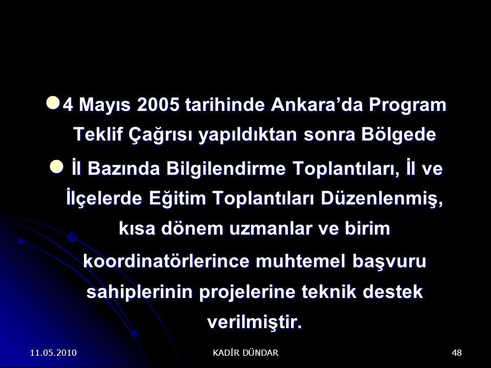 4 Mayıs 2005 tarihinde Ankara'da Program Teklif Çağrısı yapıldıktan sonra Bölgede
