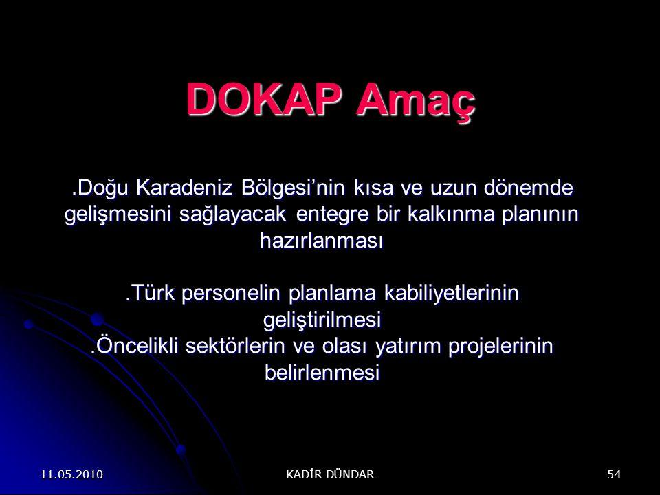 DOKAP Amaç .Doğu Karadeniz Bölgesi'nin kısa ve uzun dönemde