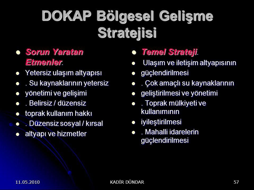 DOKAP Bölgesel Gelişme Stratejisi