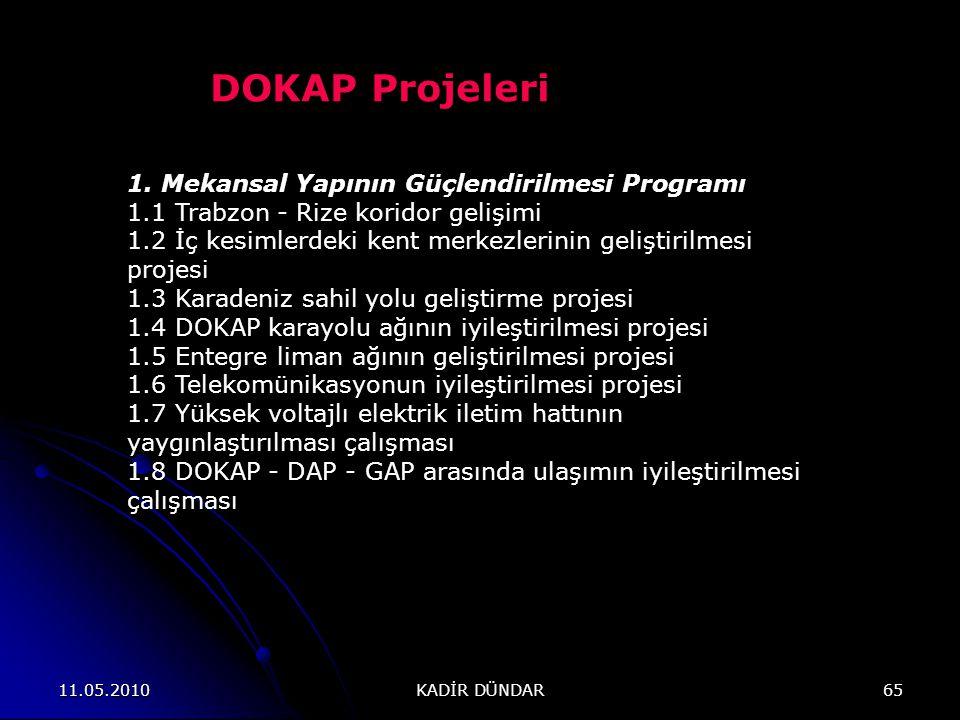 DOKAP Projeleri 1. Mekansal Yapının Güçlendirilmesi Programı