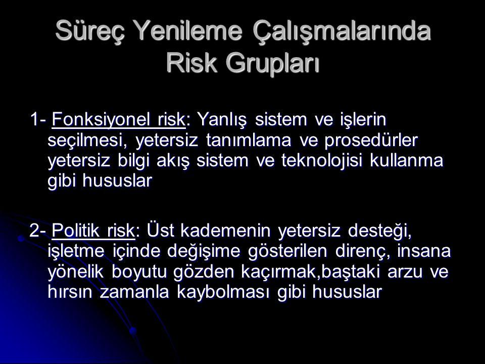 Süreç Yenileme Çalışmalarında Risk Grupları