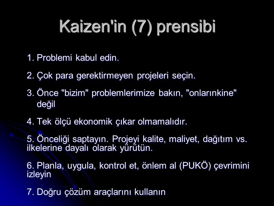 Kaizen in (7) prensibi 1. Problemi kabul edin. 2. Çok para gerektirmeyen projeleri seçin. 3. Önce bizim problemlerimize bakın, onlarınkine