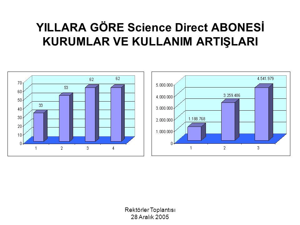 YILLARA GÖRE Science Direct ABONESİ KURUMLAR VE KULLANIM ARTIŞLARI