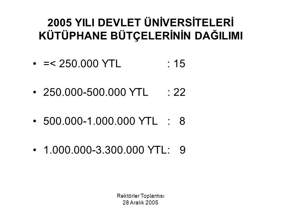 2005 YILI DEVLET ÜNİVERSİTELERİ KÜTÜPHANE BÜTÇELERİNİN DAĞILIMI