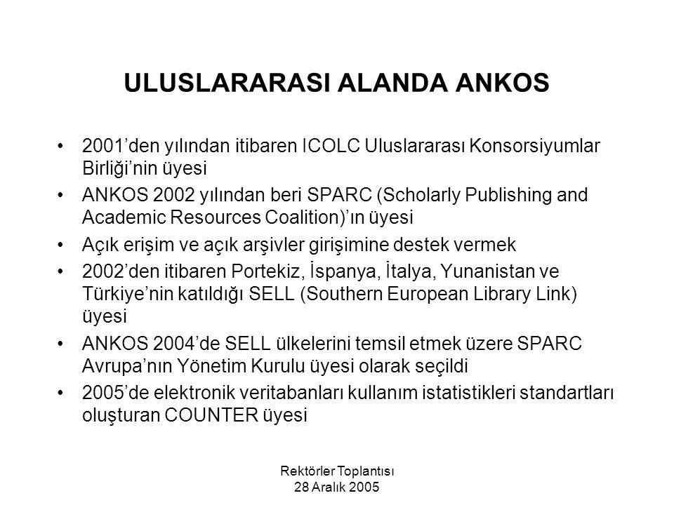 ULUSLARARASI ALANDA ANKOS