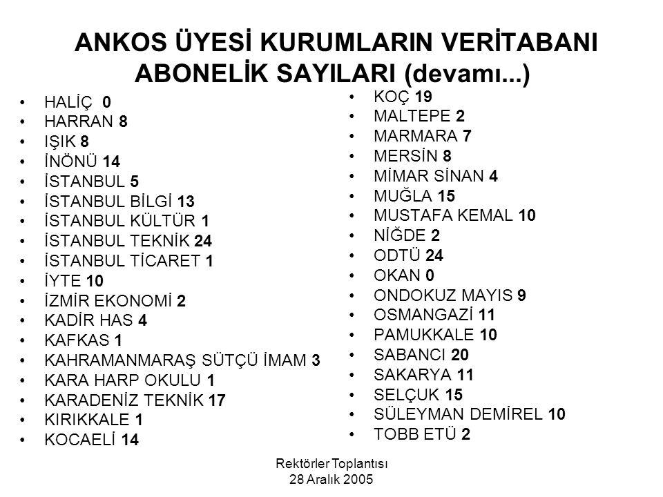 ANKOS ÜYESİ KURUMLARIN VERİTABANI ABONELİK SAYILARI (devamı...)