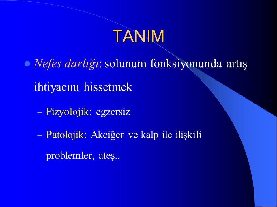 TANIM Nefes darlığı: solunum fonksiyonunda artış ihtiyacını hissetmek