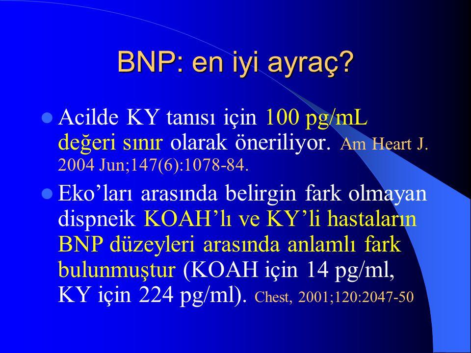 BNP: en iyi ayraç Acilde KY tanısı için 100 pg/mL değeri sınır olarak öneriliyor. Am Heart J. 2004 Jun;147(6):1078-84.