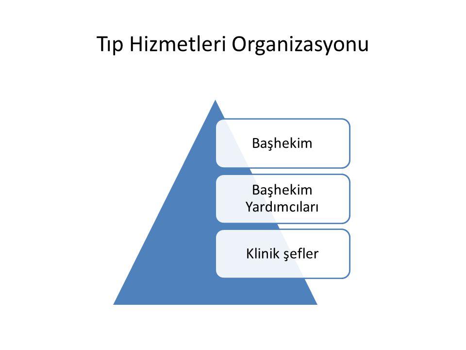 Tıp Hizmetleri Organizasyonu