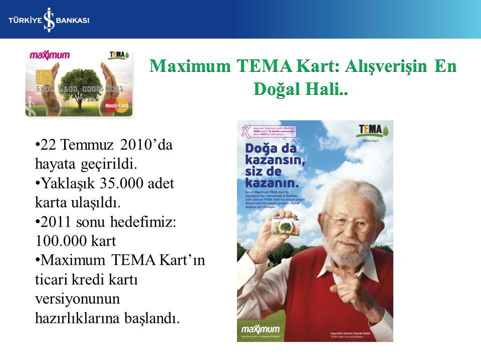 Maximum TEMA Kart: Alışverişin En Doğal Hali..
