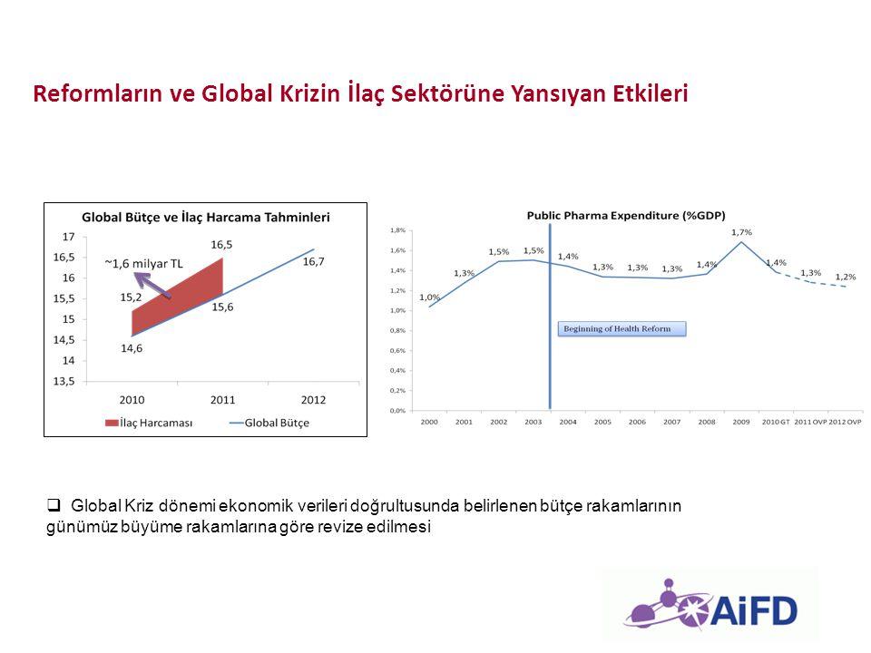 Reformların ve Global Krizin İlaç Sektörüne Yansıyan Etkileri