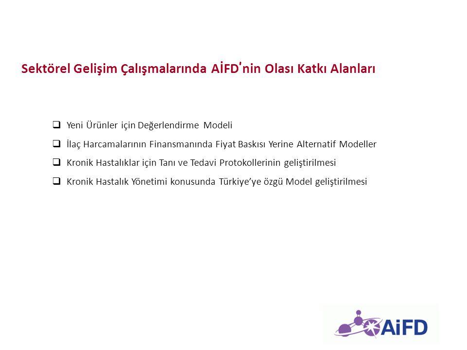 Sektörel Gelişim Çalışmalarında AİFD'nin Olası Katkı Alanları