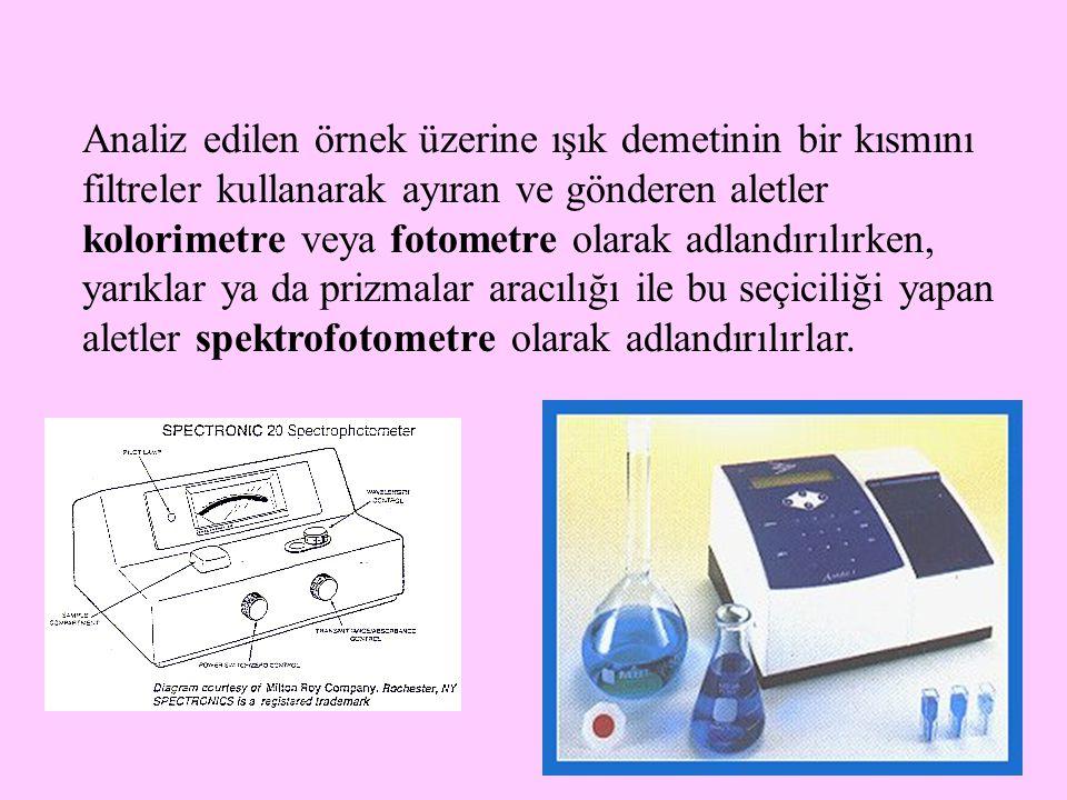 Analiz edilen örnek üzerine ışık demetinin bir kısmını filtreler kullanarak ayıran ve gönderen aletler kolorimetre veya fotometre olarak adlandırılırken, yarıklar ya da prizmalar aracılığı ile bu seçiciliği yapan aletler spektrofotometre olarak adlandırılırlar.