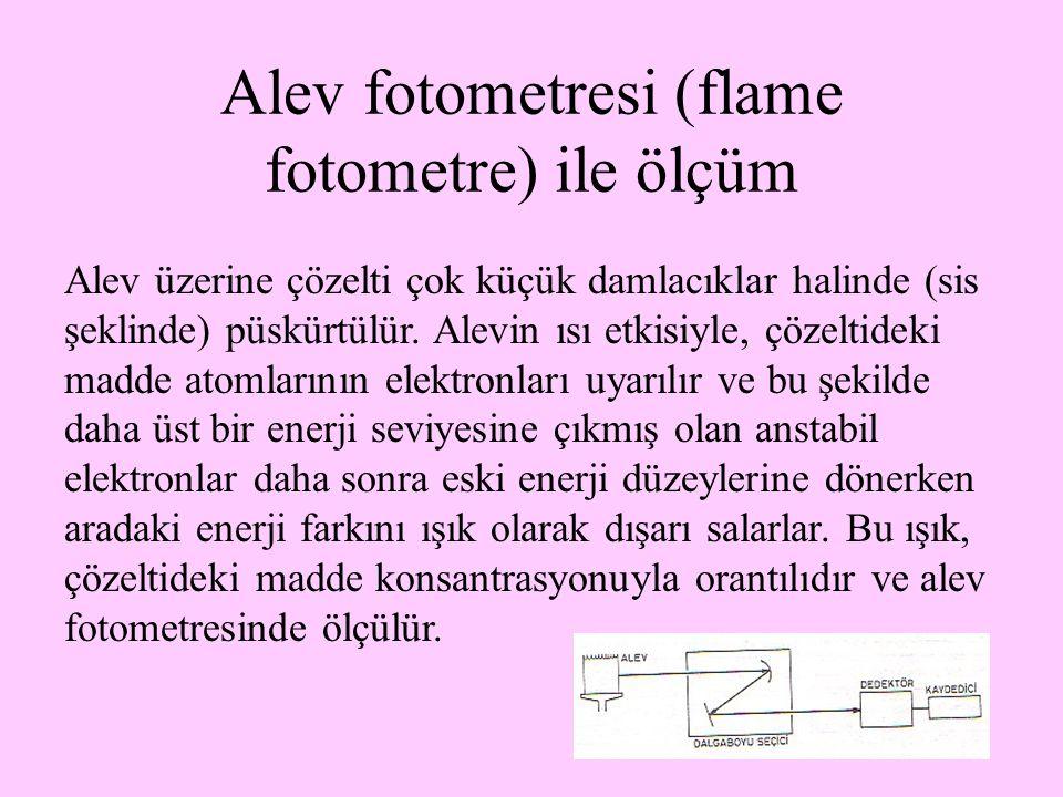 Alev fotometresi (flame fotometre) ile ölçüm