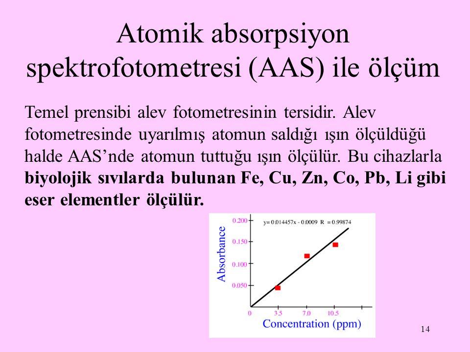 Atomik absorpsiyon spektrofotometresi (AAS) ile ölçüm