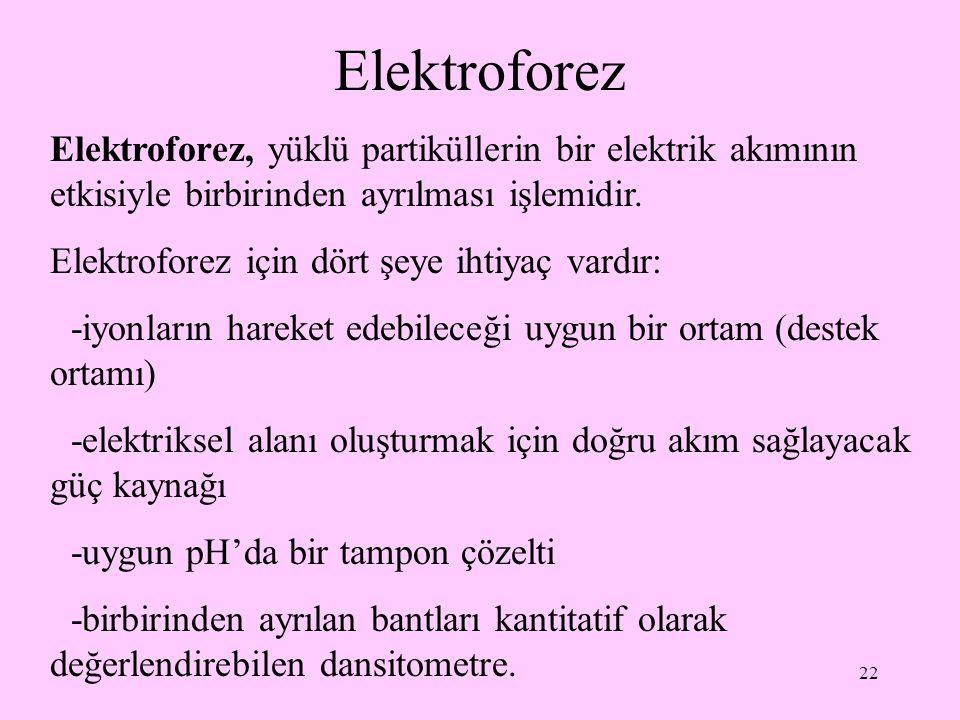 Elektroforez Elektroforez, yüklü partiküllerin bir elektrik akımının etkisiyle birbirinden ayrılması işlemidir.
