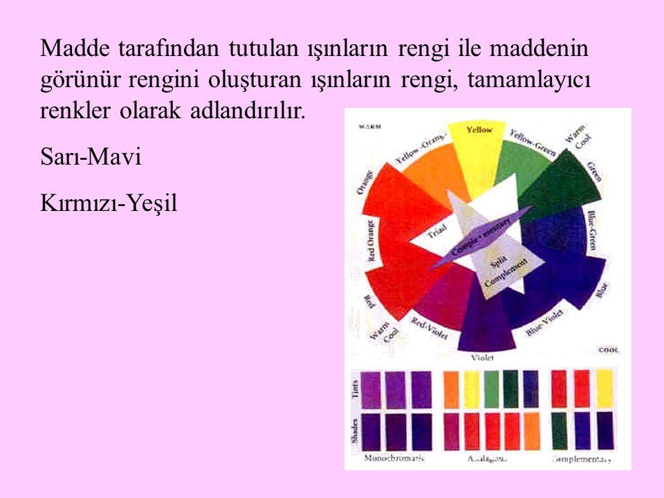 Madde tarafından tutulan ışınların rengi ile maddenin görünür rengini oluşturan ışınların rengi, tamamlayıcı renkler olarak adlandırılır.