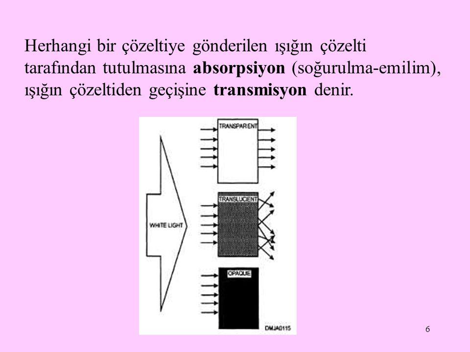 Herhangi bir çözeltiye gönderilen ışığın çözelti tarafından tutulmasına absorpsiyon (soğurulma-emilim), ışığın çözeltiden geçişine transmisyon denir.