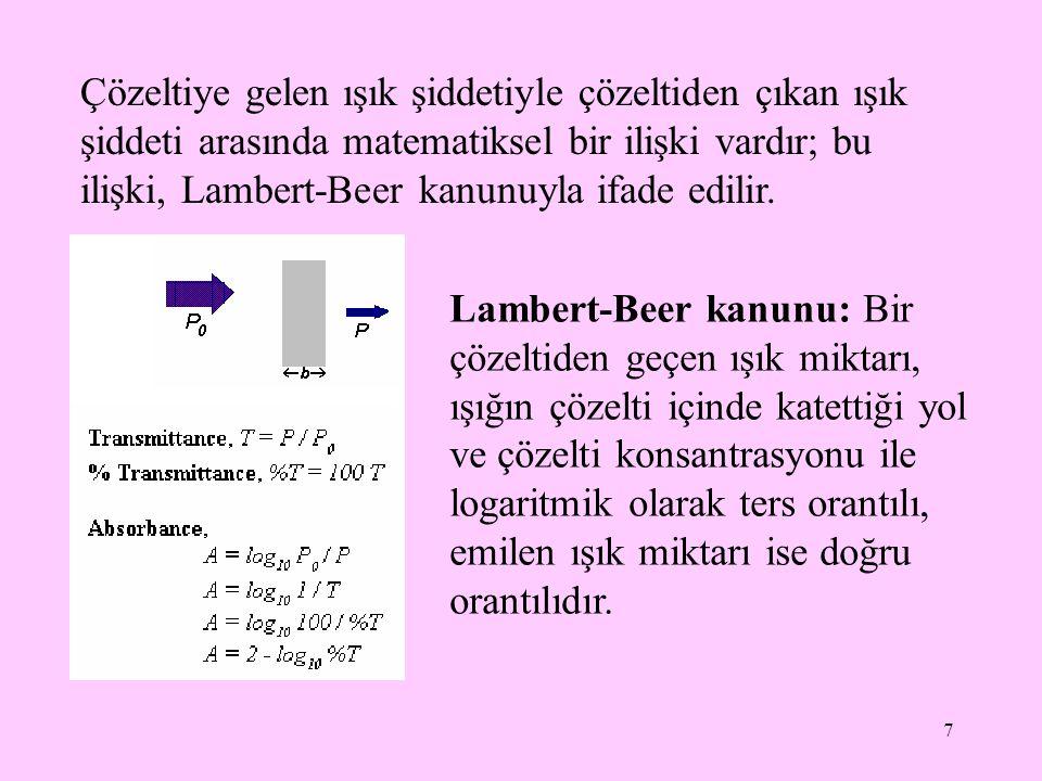 Çözeltiye gelen ışık şiddetiyle çözeltiden çıkan ışık şiddeti arasında matematiksel bir ilişki vardır; bu ilişki, Lambert-Beer kanunuyla ifade edilir.