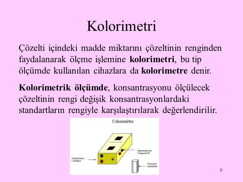 Kolorimetri