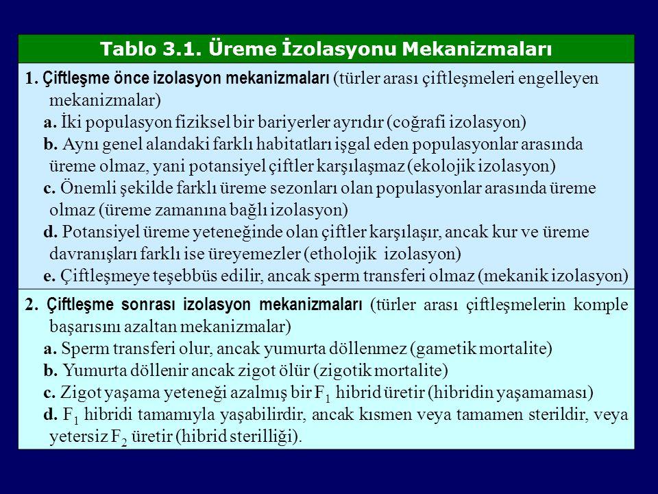 Tablo 3.1. Üreme İzolasyonu Mekanizmaları
