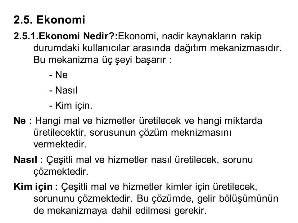 2.5. Ekonomi
