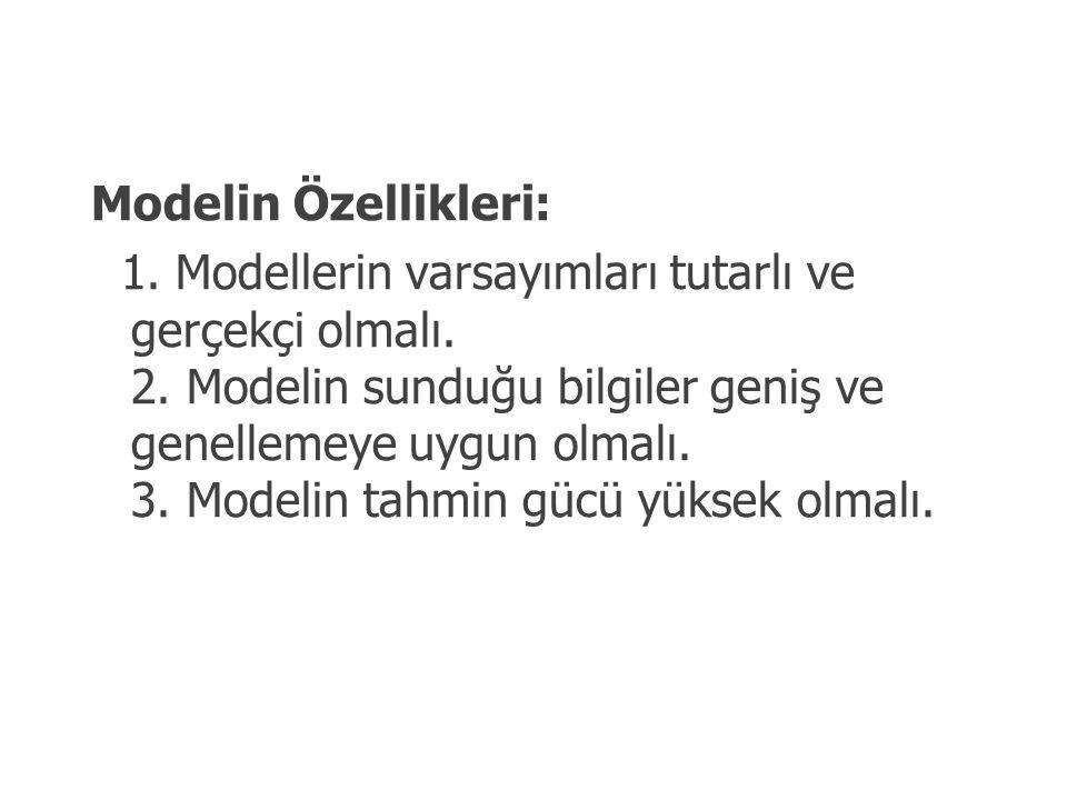 Modelin Özellikleri: