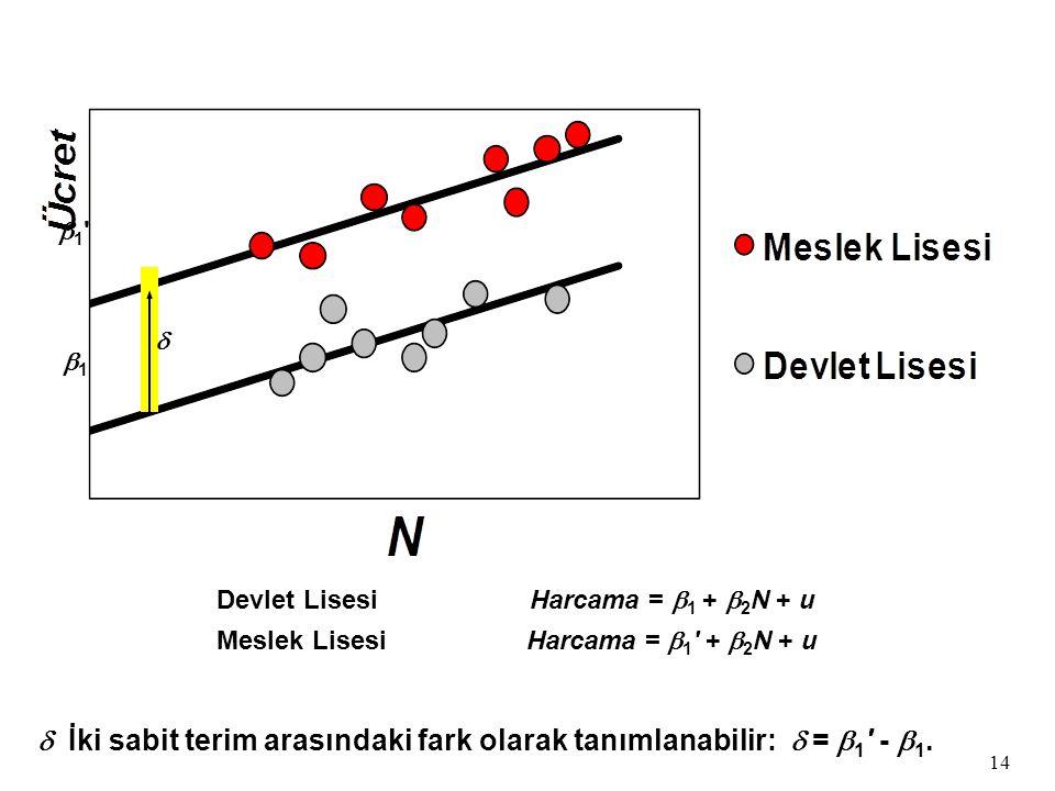 d İki sabit terim arasındaki fark olarak tanımlanabilir: d = b1 - b1.