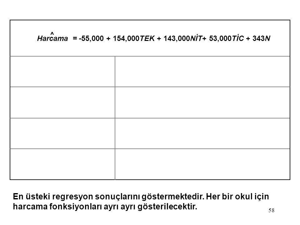 Harcama = -55,000 + 154,000TEK + 143,000NİT+ 53,000TİC + 343N