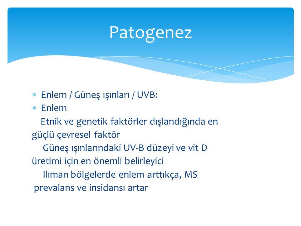 Patogenez Enlem / Güneş ışınları / UVB: Enlem