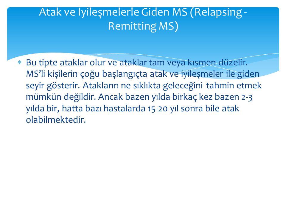 Atak ve İyileşmelerle Giden MS (Relapsing - Remitting MS)