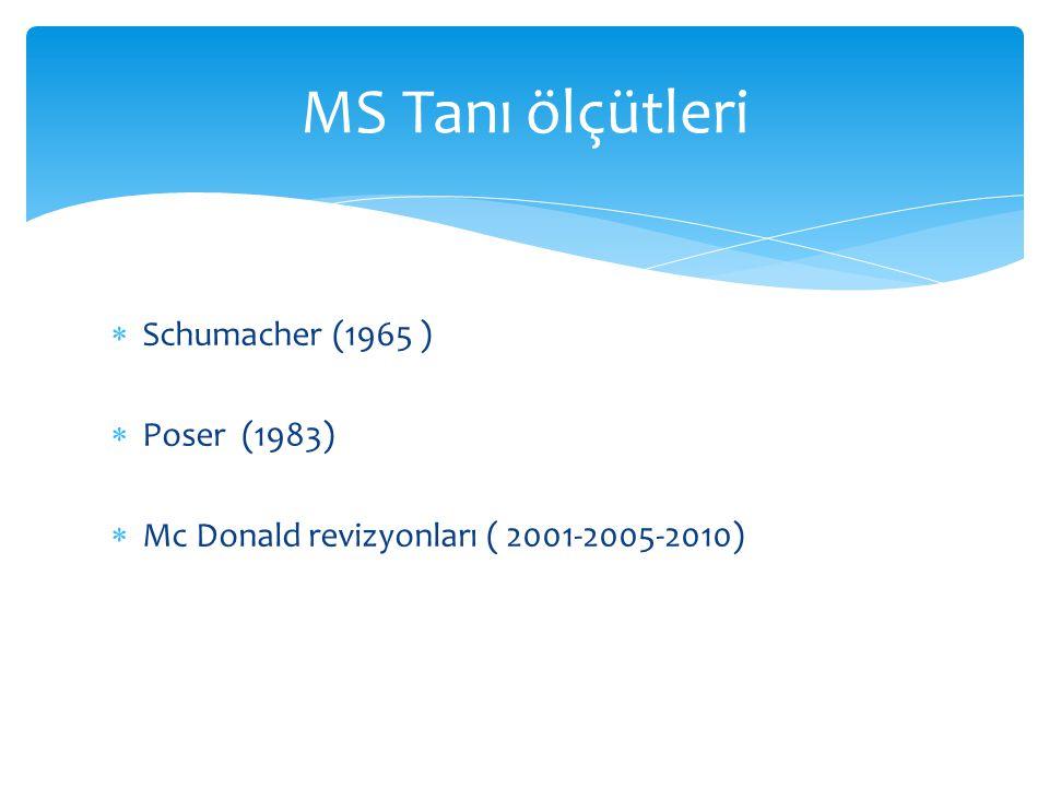 MS Tanı ölçütleri Schumacher (1965 ) Poser (1983)