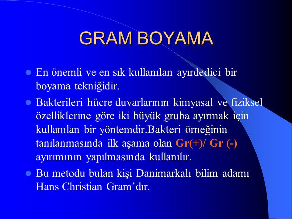 GRAM BOYAMA En önemli ve en sık kullanılan ayırdedici bir boyama tekniğidir.