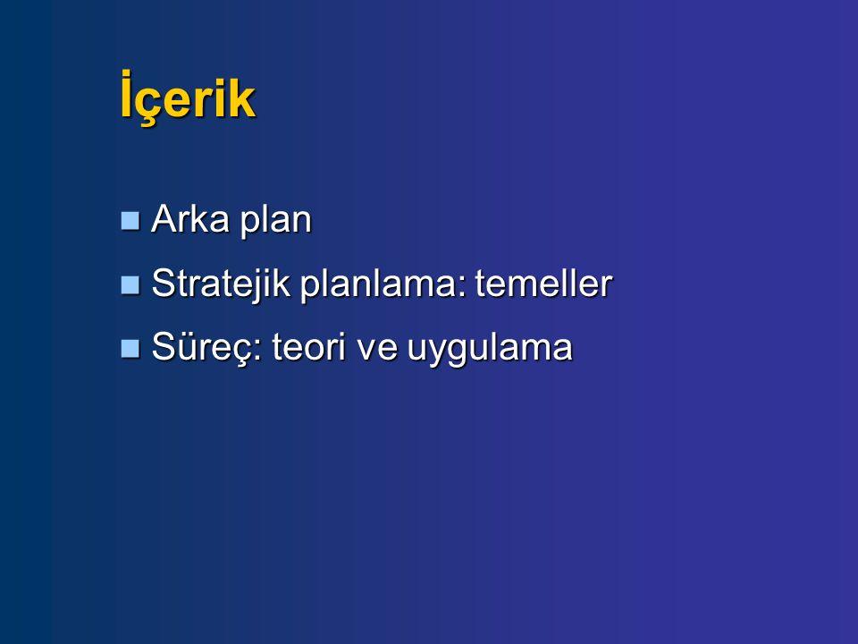 İçerik Arka plan Stratejik planlama: temeller Süreç: teori ve uygulama