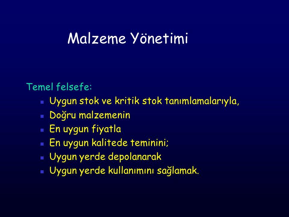 Malzeme Yönetimi Temel felsefe: